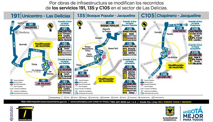 3 mapas donde se explica la variación de las rutas urbanas 191 Las Delicias – Unicentro ,135 Jaqueline – Bosque Popular, C105 Jaqueline – Chapinero