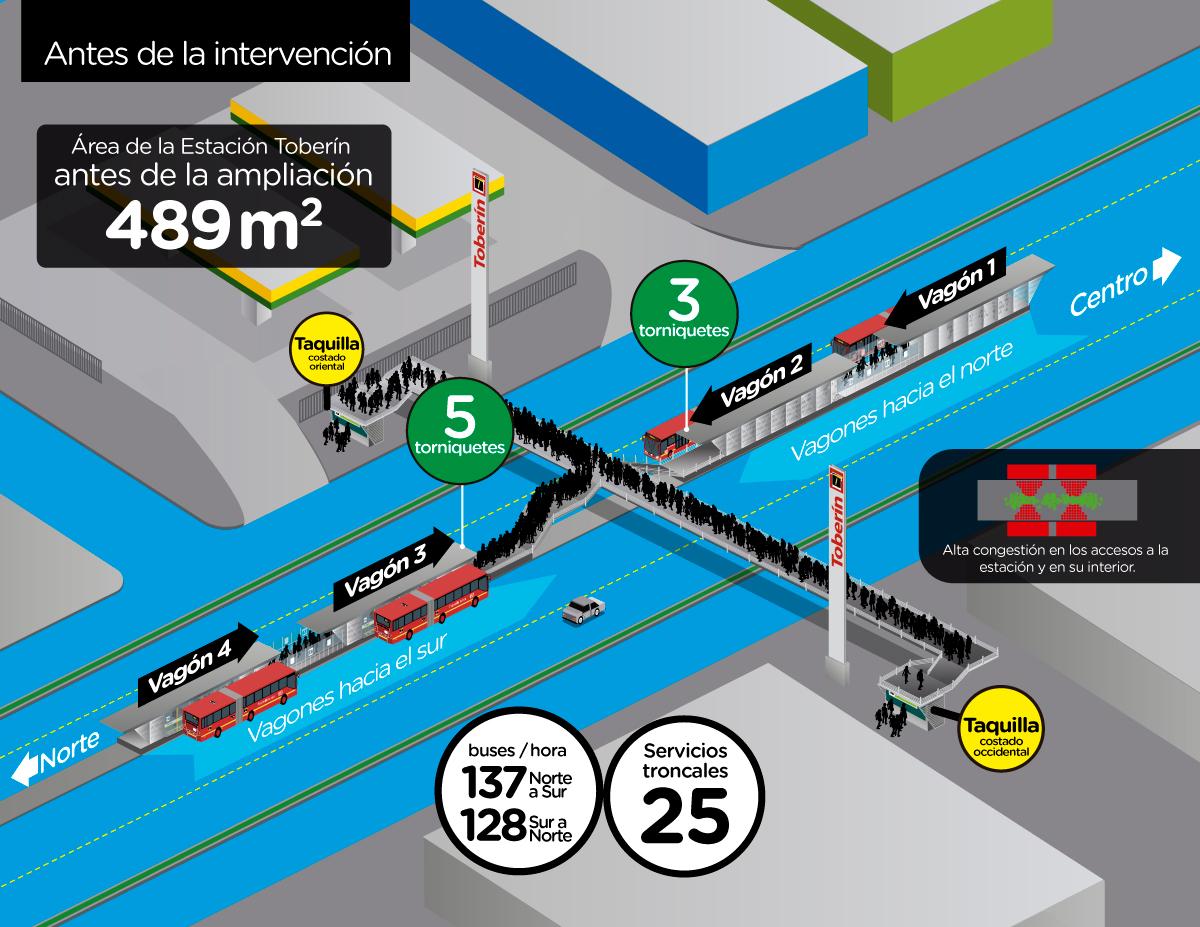 Antes de la intervención el área de la estación Toberín  tenia 489m2