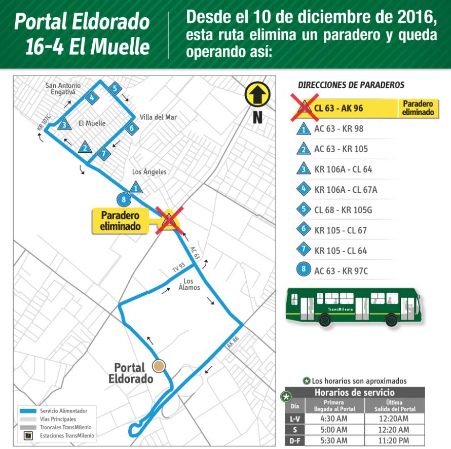 El 10 de diciembre para la ruta alimentadora 16–4 Portal Eldorado–El Muelle se eliminará el primer paradero, localizado en la calle 63 con carrera 96