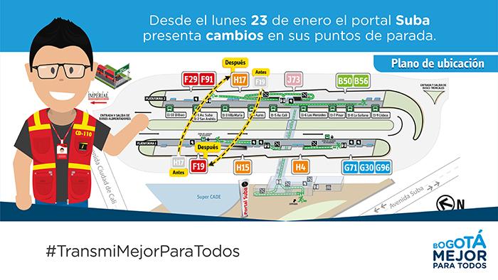 Imagen donde se explica la nueva parada del  servicio H17 y F19 en portal  Suba