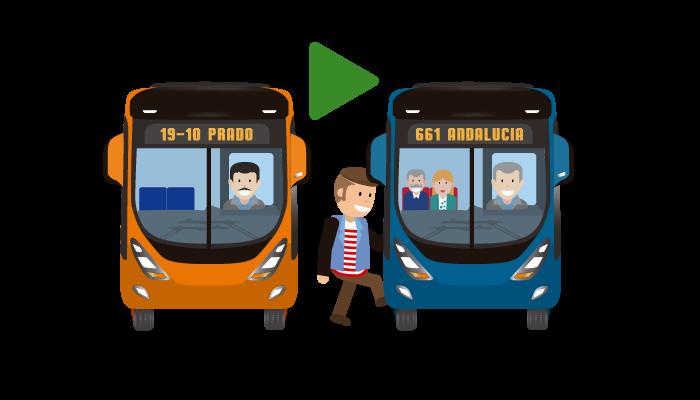 Imagen ilustrada de 2 servicios de TransMilenio  realizando transbordo