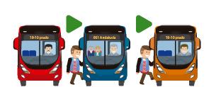 Transbordo en los servicios de TransMilenio