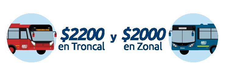Bus troncal y bus Zonal  con las tarifas
