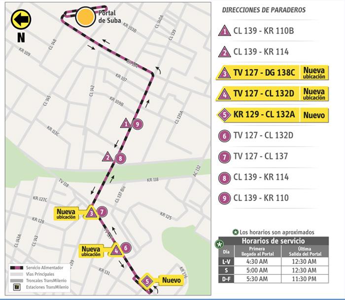 Mapa del servicio alimentador 11-8 La Gaitana con la novedad en los paraderos