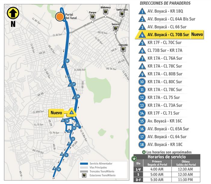 Mapa de la ruta alimentadora con nuevo paradero en Avenida Boyacá con calle 70B Sur