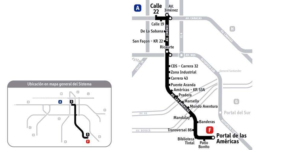 Mapa del servicio fácil 5