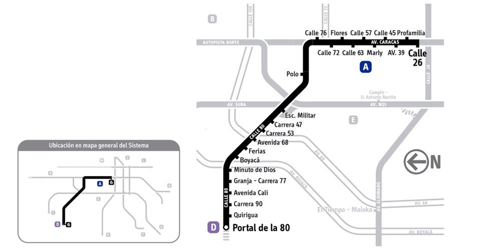 Mapa del servicio fácil 6