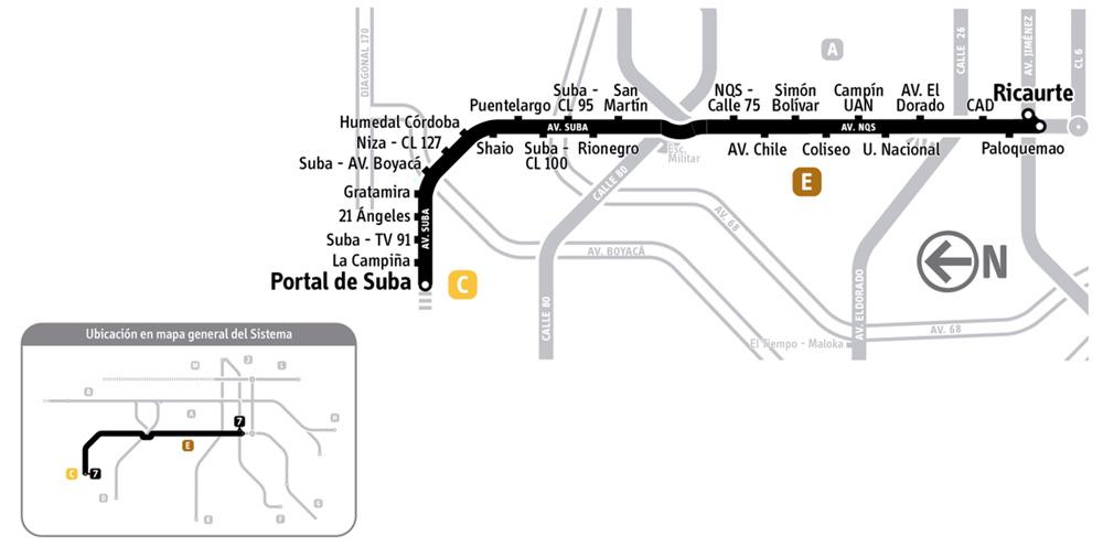 Mapa del servicio fácil 7