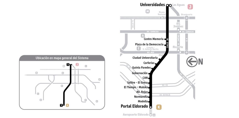 Mapa de la ruta fácil  1