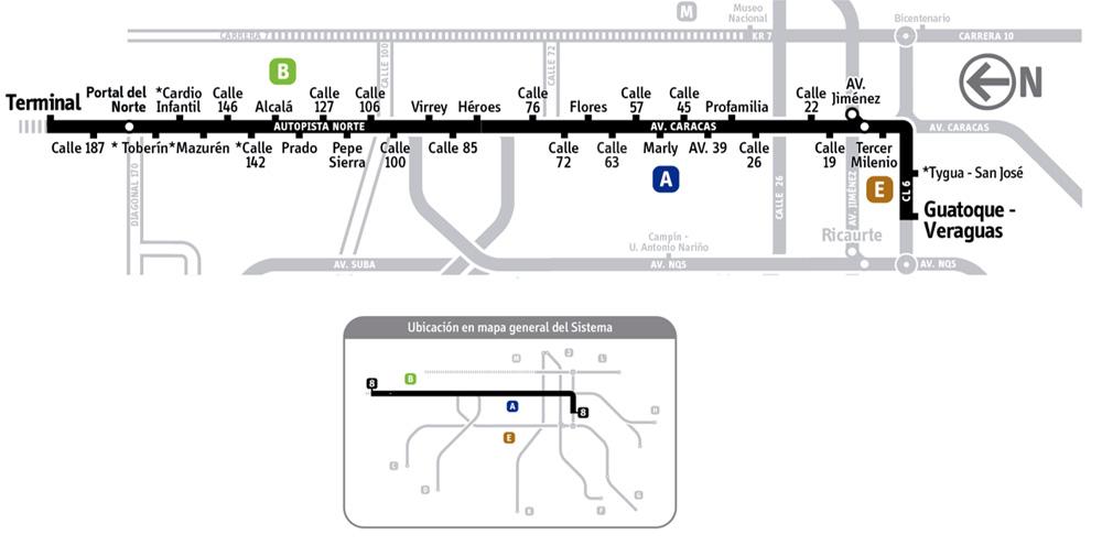 Mapa del servicio fácil 8