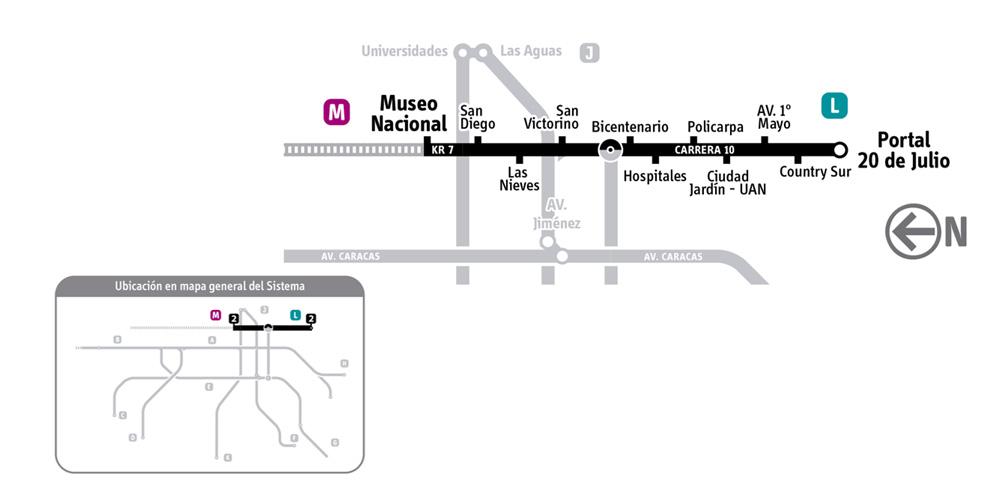 Mapa del servicio fácil 2