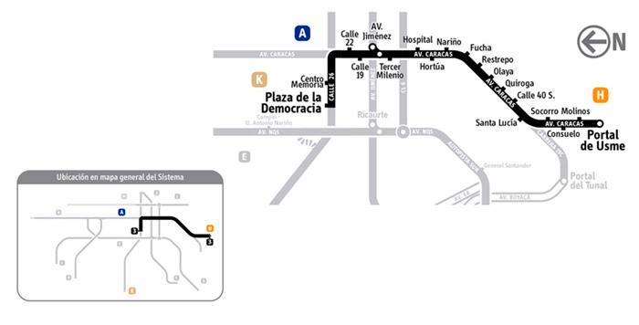 Mapa ruta fácil 3