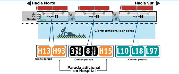 infografía indicando las paradas de servicios troncales  H13, L10, L18 y L97,,H15, H93