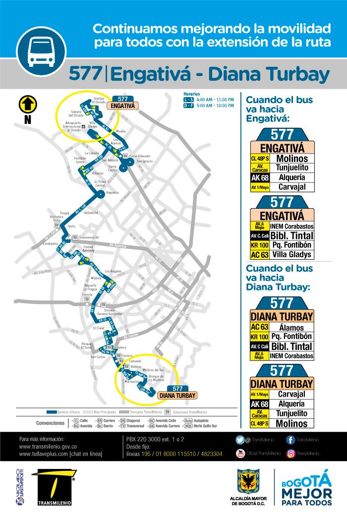 Mapa de la ruta urbana 577
