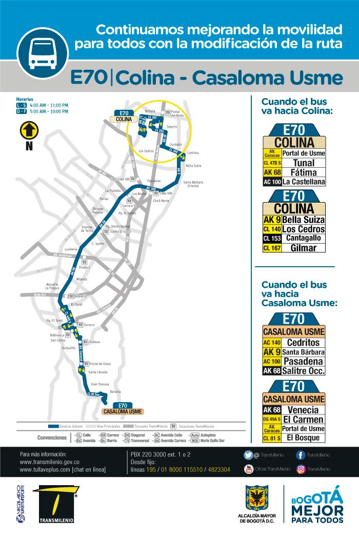 Mapa de la Ruta E70