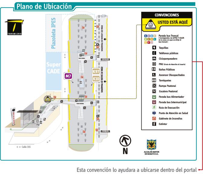 Ubicación del plano de estación