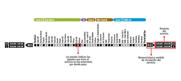 Mapa de servicios expresos de TransMilenio
