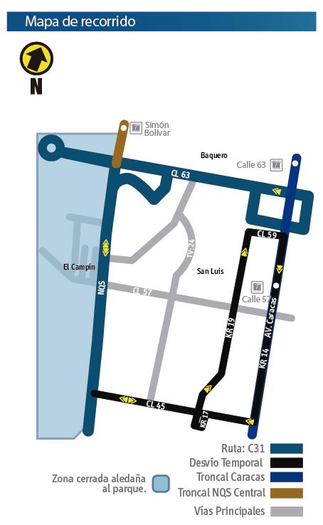 Recorrido de la ruta C31