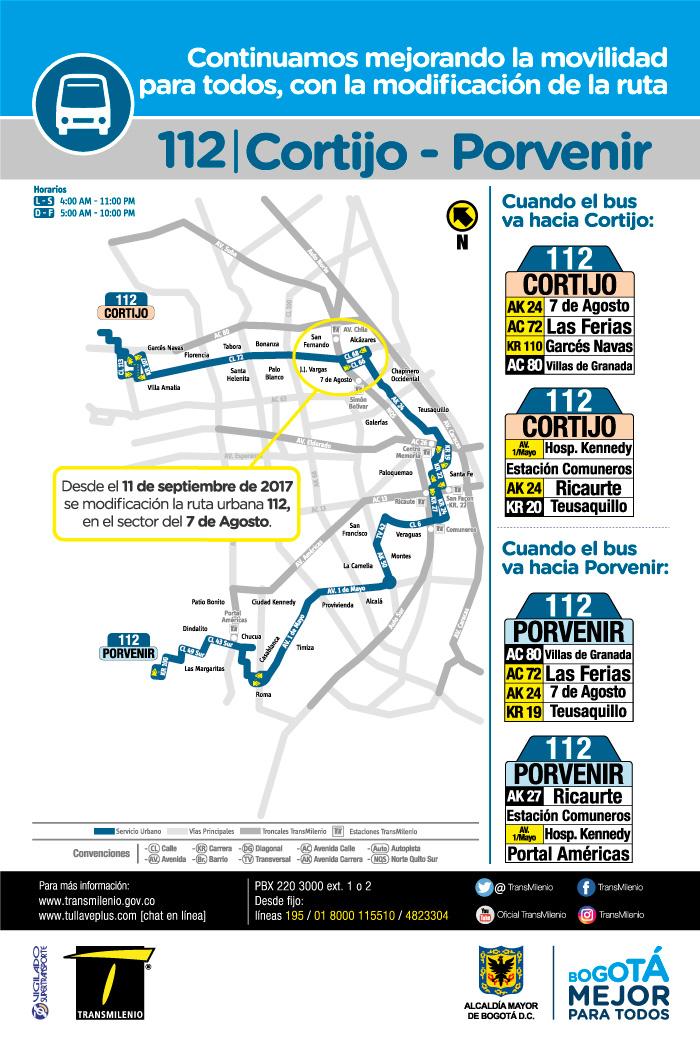 Mapa con el ajuste de recorrido 112
