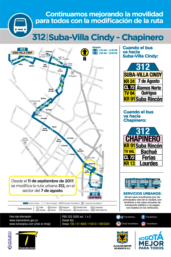 Mapa del ajuste del recorrido de la ruta urbana 312