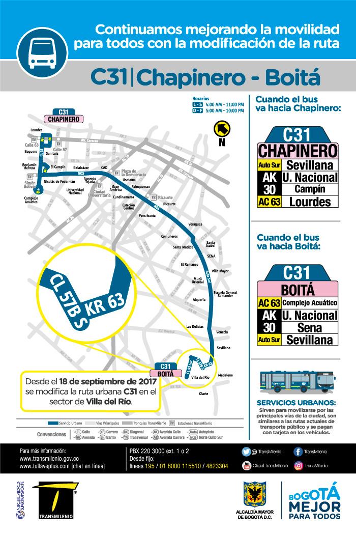 Mapa con el ajuste en el recorrido de la ruta C31
