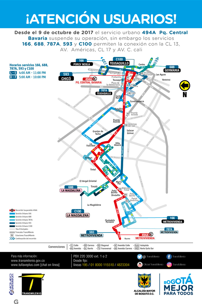 Esquema del mapa de las rutas alternas para la ruta  494A