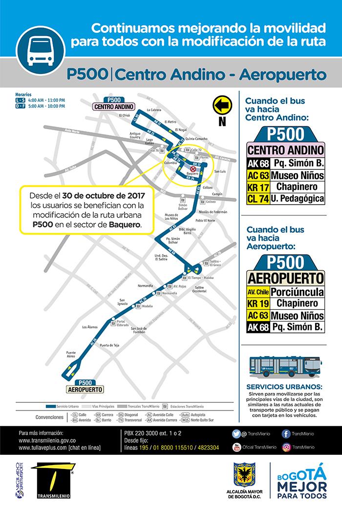 Mapa de la ruta zonal p500 con su ajuste operacional afiche
