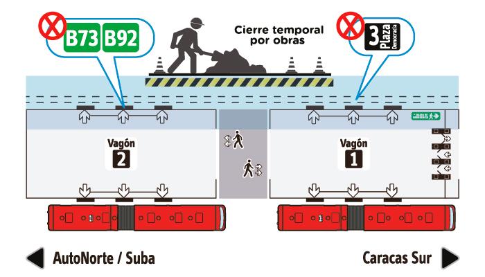 Plano  del a estación Socorro de TransMilenio donde se indica una novedad de cie