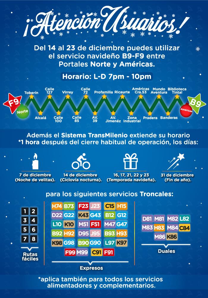 Infografia Navidad 2017 donde se explican los cambios en la temporada navideña del 2017