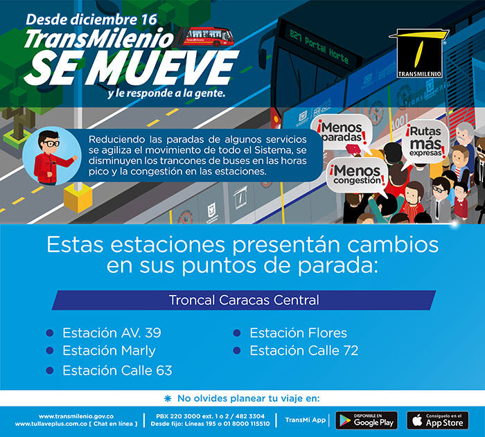 Infografía: Novedades del Sistema TransMlenio en algunas estaciones de la Caracas