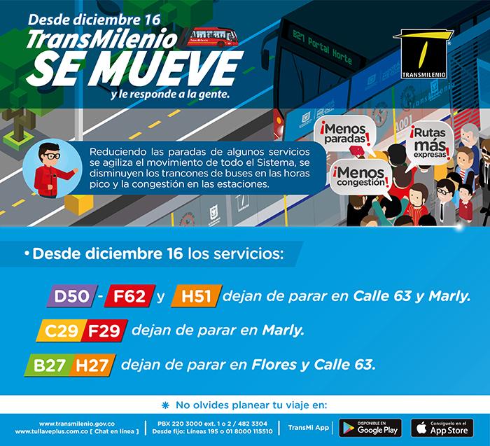 Información de los servicios que presentan novedad en la las estaciones de la Caracas