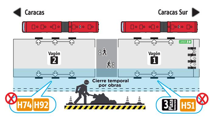 Plano de estación de la Estación Socorro con la novedad por obras en la vía