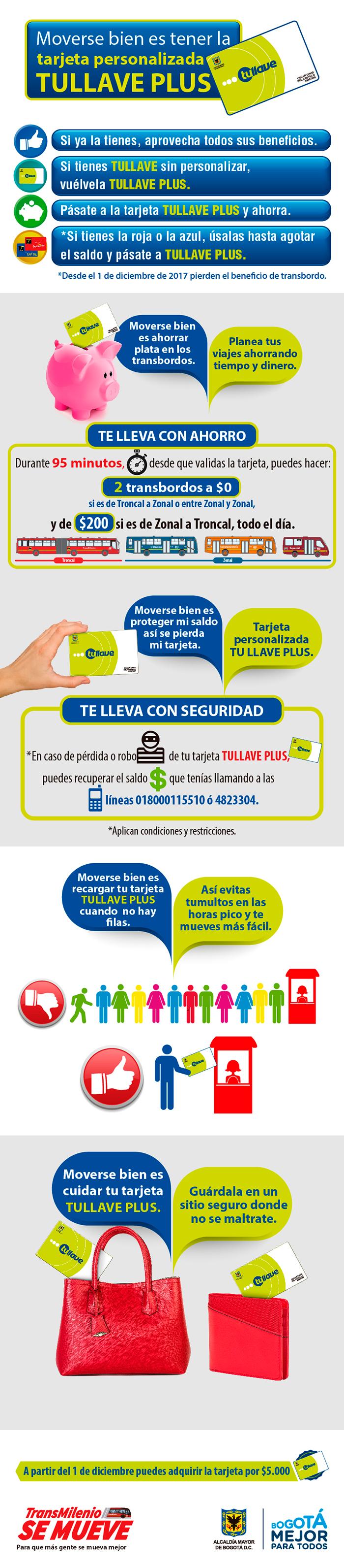 Infografía de como obtener la tarjeta Tullaveplus
