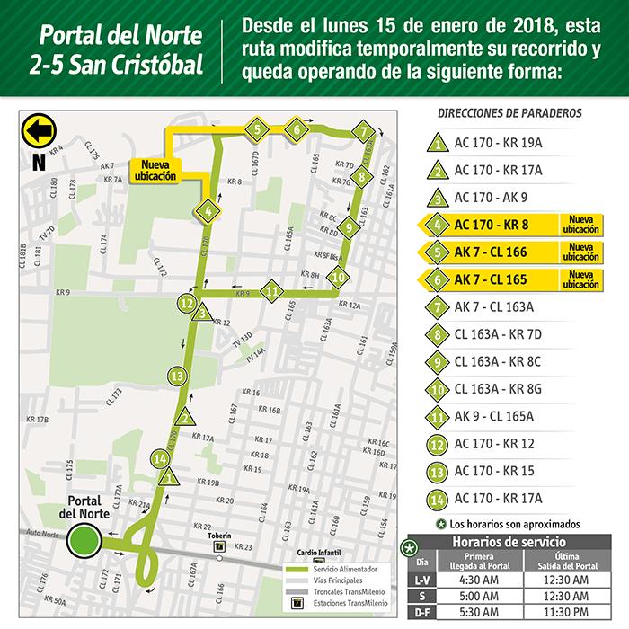 Mapa de la ubicación de los paraderos de la ruta 2-5 San Cristóbal