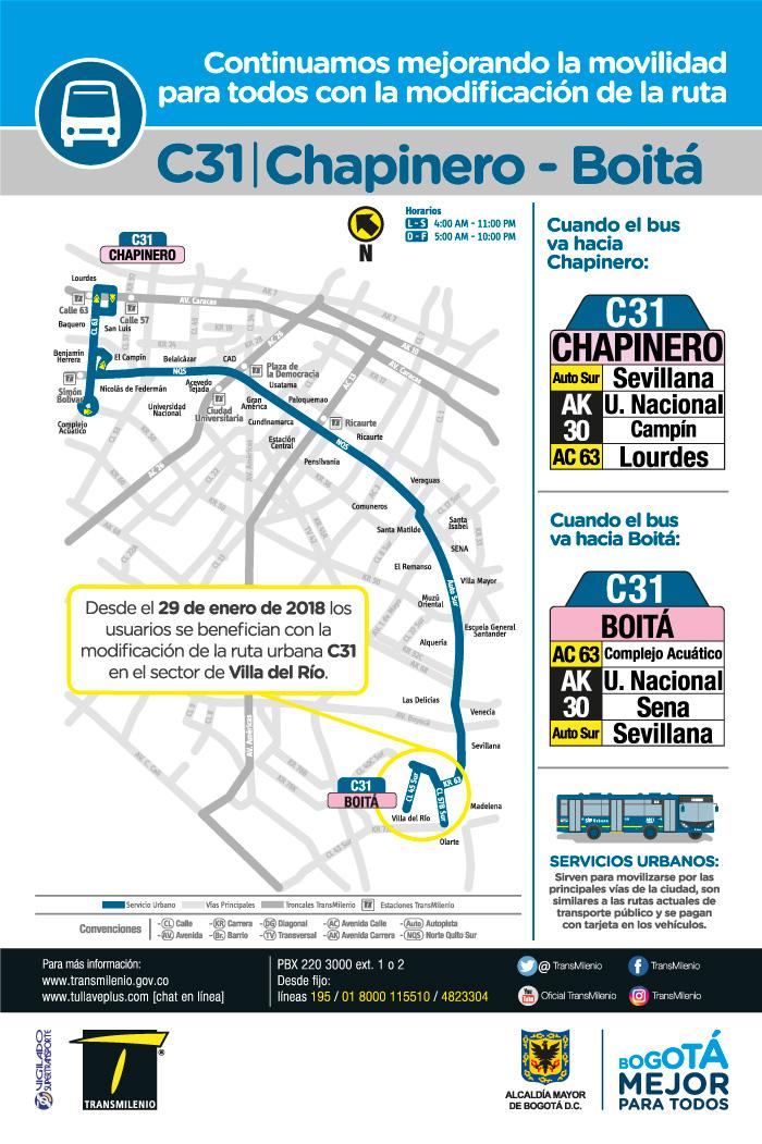Mapa de la ruta urbana C31