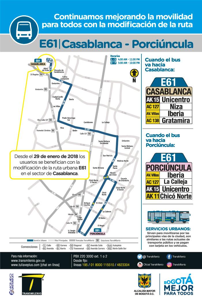 Mapa de la ruta urbana E61 Casablanca  Porciúncula