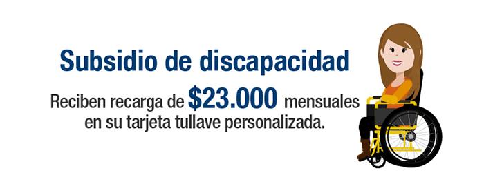 Subsidio de discapacidad  Reciben recarga de 23.000 mensuales en su tarjeta tullave personalizada