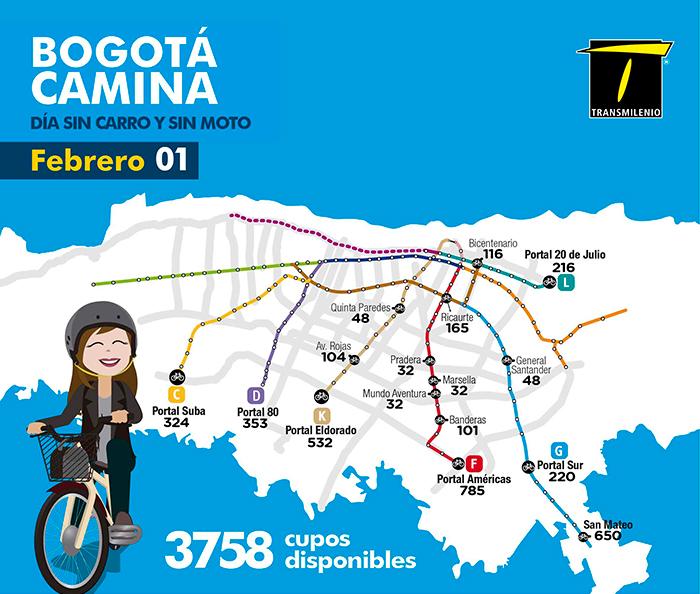 infografía de la cantidad de cupos disponibles en los cicloparqueaderos