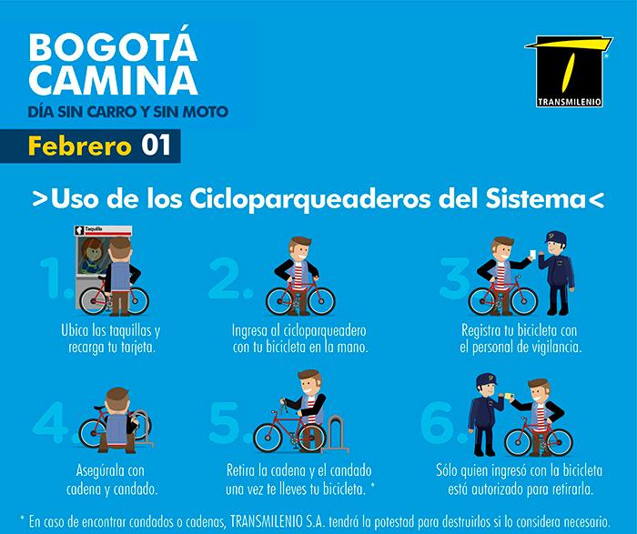 Infografía donde se explica el uso de los cicloparqueaderos