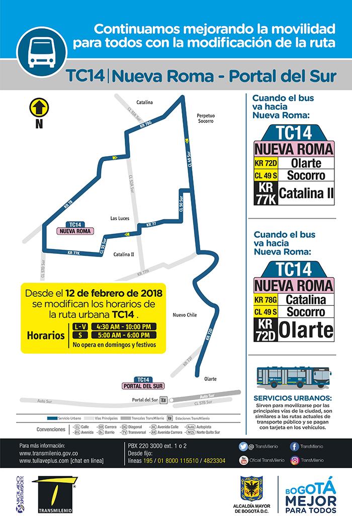 Mapa del ajuste de la ruta TC14