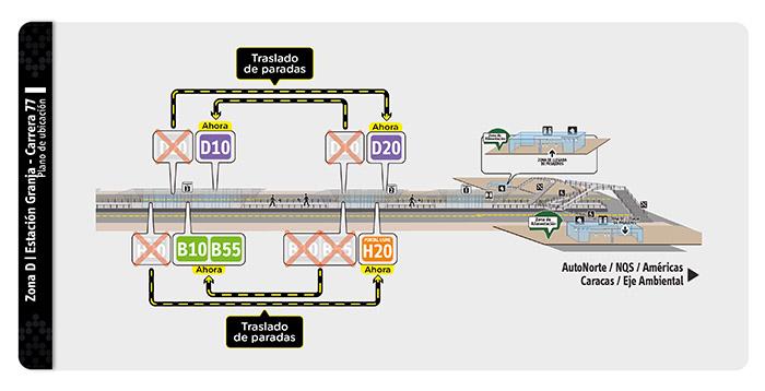 Plano de  estación Granja Carrera 77