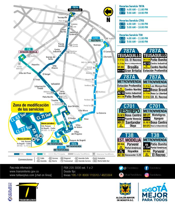 Mapa del recorrido de rutas del sector de Metrovivienda