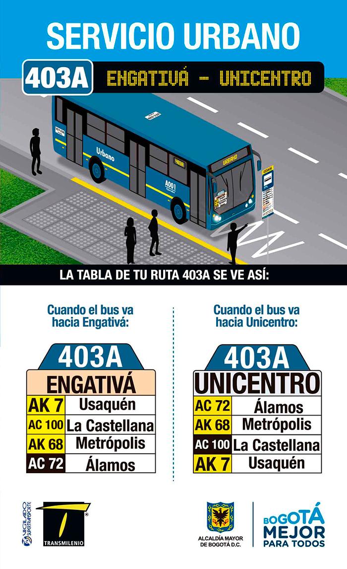 Informacion general de la ruta 403A Engativa Unicentro