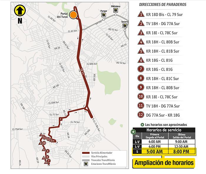 Mapa de la Ruta  alimentadora 6-5
