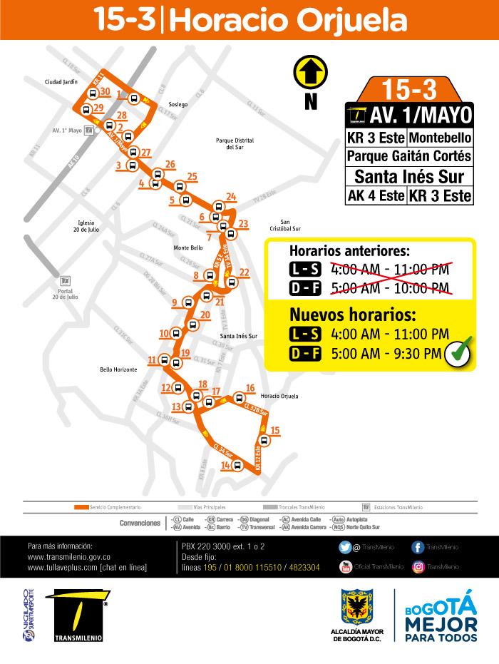 Mapa de la ruta complementario 15-3