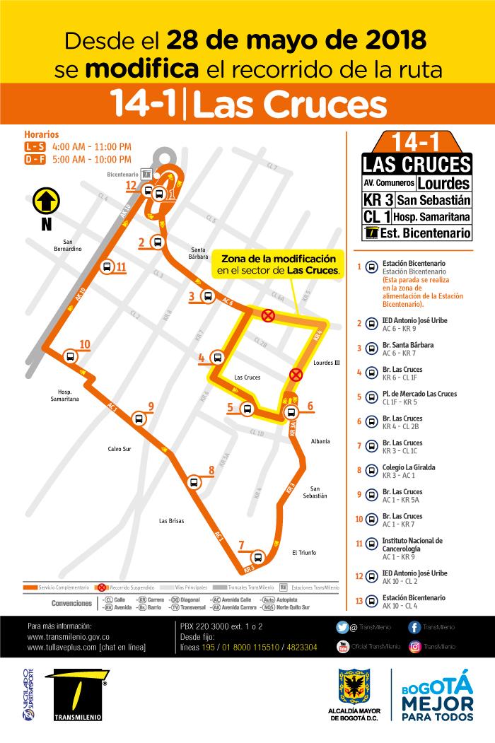 Mapa del a ruta complementaria 14-1 con el ajuste de su recorrido.