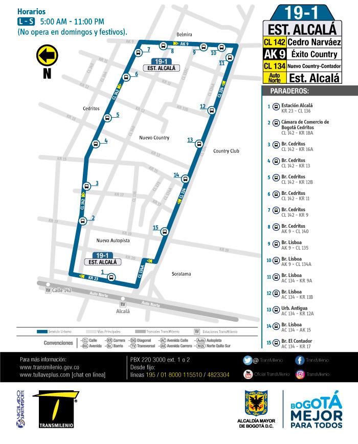 Mapa y paraderos de la ruta 19-1