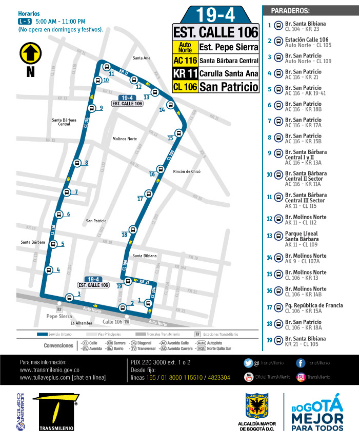 Mapa de la ruta 19-4