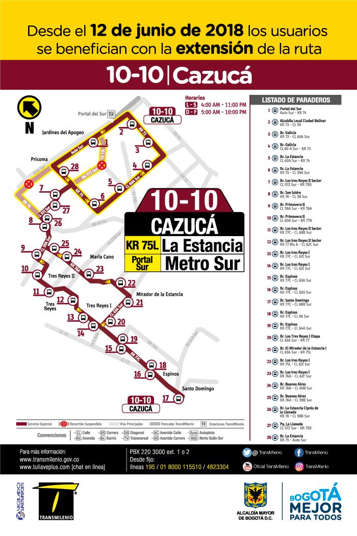 Mapa del a ruta especial 10-10