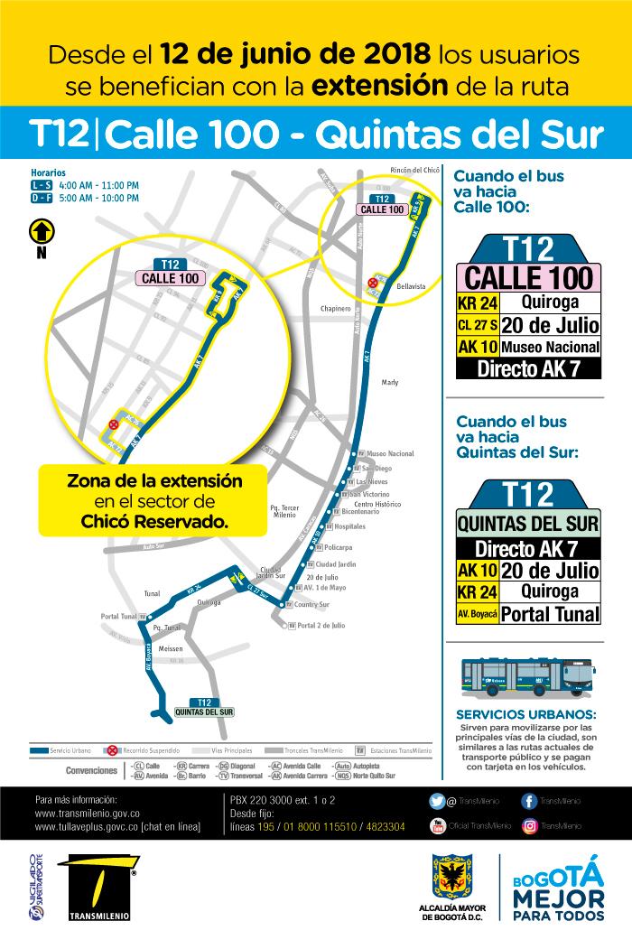 Mapa de la modificación de la ruta T12